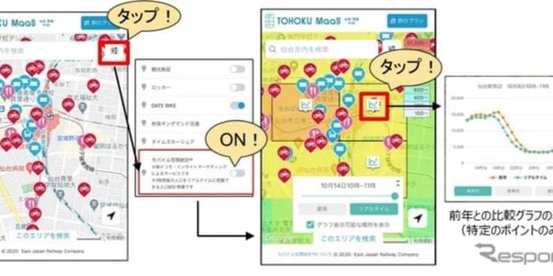 観光地の混雑情報、JR東日本のMaaSプラットフォームに追加