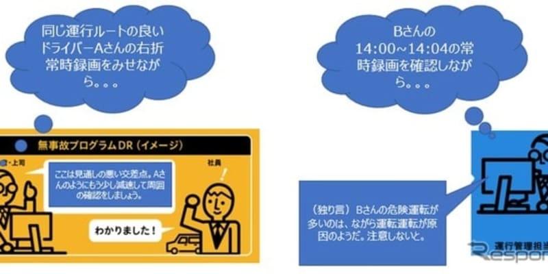 日本ユニシス、通信ドラレコに常時録画アップロード機能を追加…危険運転を可視化