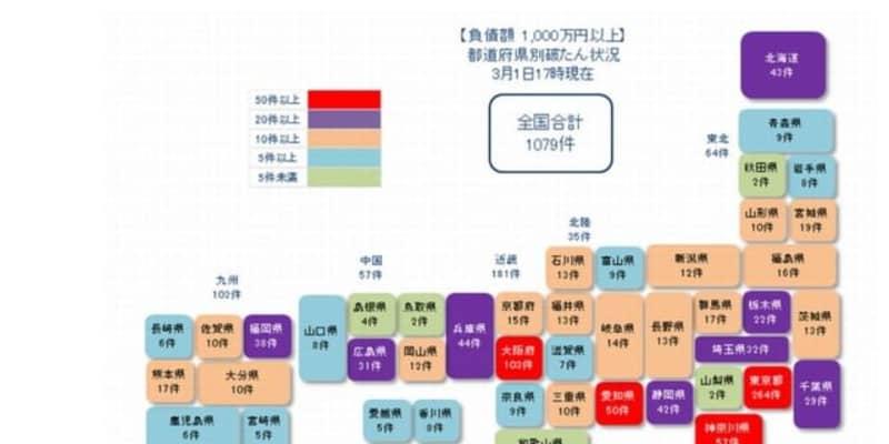 新型コロナ関連経営破たん、2月は月間最多を更新 東京商工リサーチ