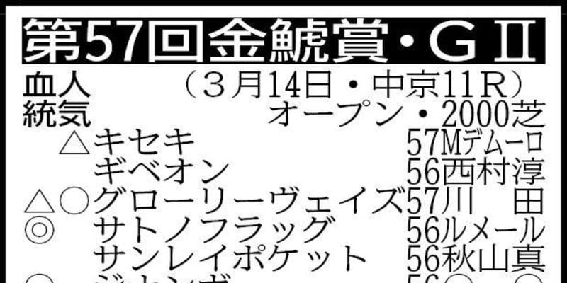 【金鯱賞展望】3冠牝馬デアリングタクトが始動