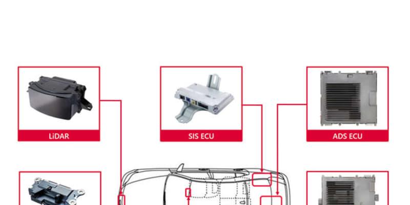 デンソー、新型LSMIRAI搭載の高度運転支援技術向け製品を開発