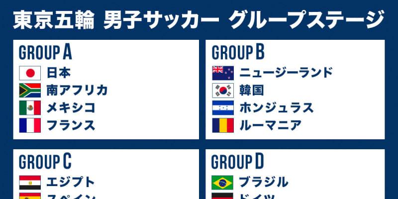東京五輪 男子サッカー 組み合わせ決定!日本は南アフリカ、メキシコ、フランスと同組