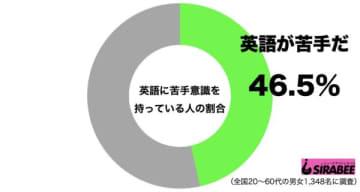 山下智久、嵐20周年ライブにお忍び参加 英語でコメントしたのは…