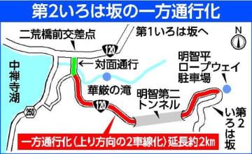 第2いろは坂、10月から通年一方通行 栃木県、渋滞緩和や誘客促進期待