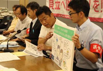 試算の内容を説明する中澤准教授(右から2人目)ら=県庁