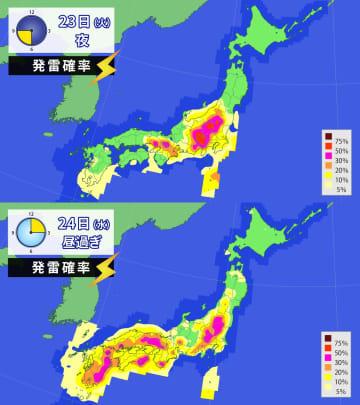23日(火)夜と24日(水)昼過ぎの発雷確率