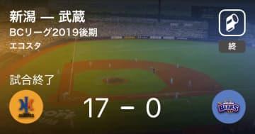 【BCリーグ後期】新潟が武蔵に大きく点差をつけて勝利