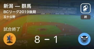 【BCリーグ後期】新潟が群馬に大きく点差をつけて勝利