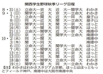 関西学生野球・秋季リーグ日程