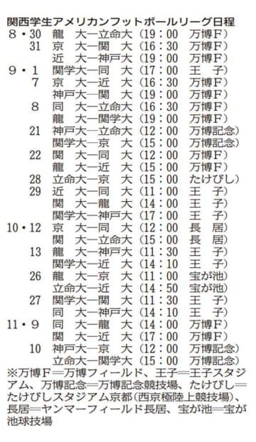 関西学生アメリカンフットボールリーグの日程