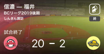 【BCリーグ後期】信濃が福井に大きく点差をつけて勝利