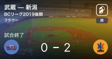 【BCリーグ後期】新潟が武蔵から勝利をもぎ取る