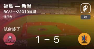 【BCリーグ後期】新潟が福島を破る