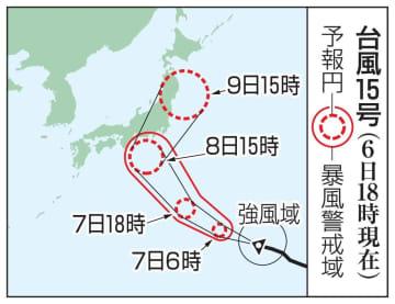 台風15号の予想進路(6日18時現在)