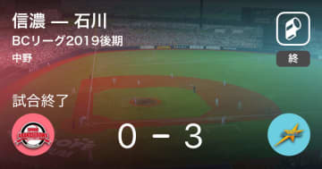 【BCリーグ後期】石川が信濃に勝利