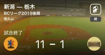 【BCリーグ後期】新潟が栃木に大きく点差をつけて勝利