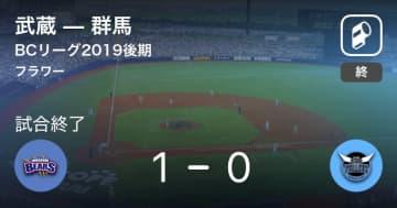 【BCリーグ後期】武蔵が群馬から勝利をもぎ取る
