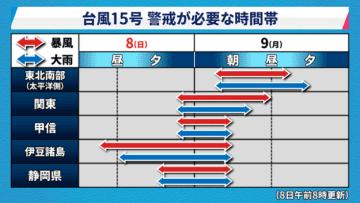 typhoon.yahoo.co.jp