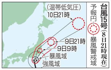 台風15号の予想進路(8日21時現在)