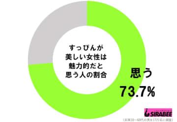 鈴木奈々、後輩のガチすっぴんを晒し反響 「右の子めっちゃかわいい」