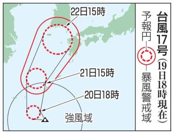 台風17号の予想進路(19日18時現在)