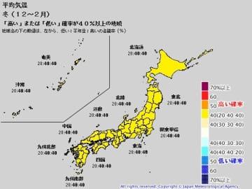 冬(12月~2月)の平均気温。左から、低い:平年並み:高いの各確率。出典=気象庁HP
