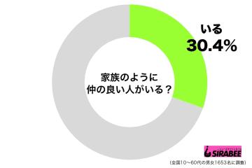 矢田亜希子、ともさかりえとの交流明かす 「出会いは私が16歳で…」