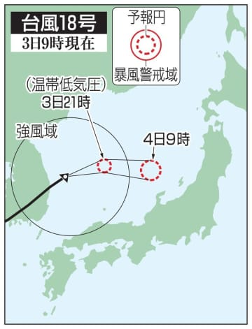 台風18号の予想進路(3日9時現在)