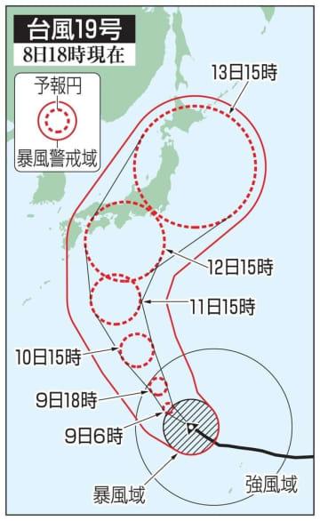台風19号の予想進路