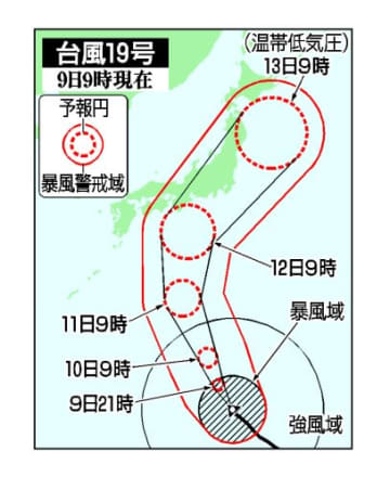 台風19号の5日先予想進路(9日9時現在)