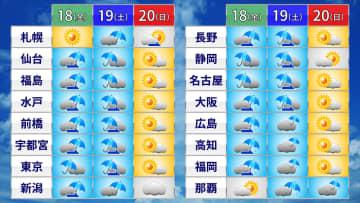 週末にかけての全国の天気