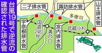 【台風19号】排水管5カ所で逆流 閉門せず拡大化 浸水エリア、計92ヘクタール