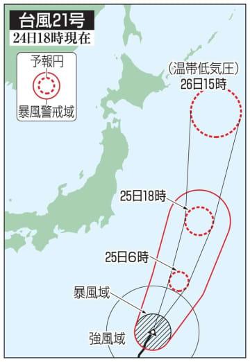 台風21号の予想進路(24日18時現在)