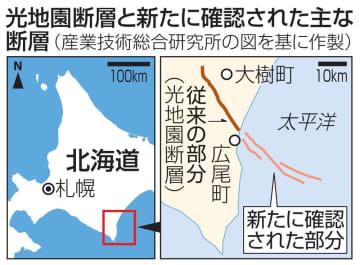 光地園断層と新たに確認された主な断層(北海道)