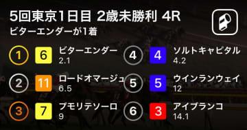 【5回東京1日目 2歳未勝利 4R】ビターエンダーが1着