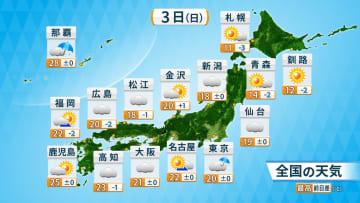3日(日)の全国天気と予想最高気温