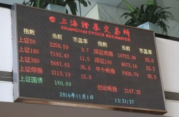 Shanghai Stock Exchange board. (Image credit: Bigstock)