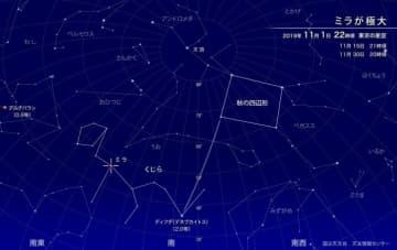 極大を迎えるミラの位置 (c) 国立天文台