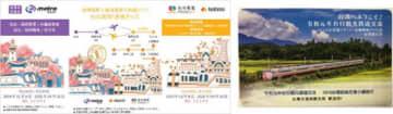 「阪神電車×南海電車×桃園メトロ 台北満喫!連携きっぷ」に同梱されるバウチャー券(左)と、500セット限定の記念ICカード。(画像:阪神電気鉄道の発表資料より)