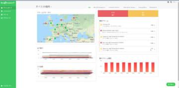 EcoStruxure IT Expert ダッシュボードイメージ