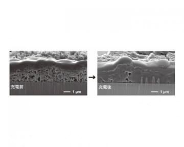 シリコンナノ粒子電極体の、充電前後の断面(写真:NIMSの発表資料より)
