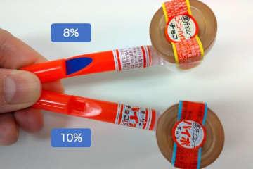 パイプ型チョコは税率10%だが、笛にフタをして8%にしている