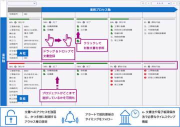 Smart Workstream