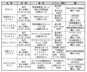 ふくし/ 介護