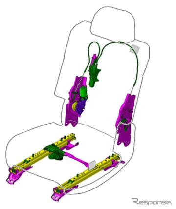 トヨタ紡織が初受注したシート機構部品