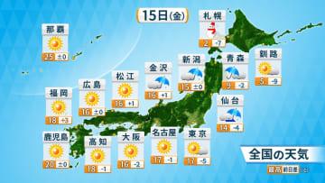 15日の各地の天気予報