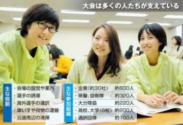 9日に大分市であった「Can―do」の打ち合わせ。人員配置などを確認する松田ソニアさん(左)、脇屋陽彩さん(右)