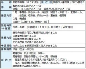 「美祢市斎場ゆうすげ苑」の管理運営を行う「指定管理者」を再募集します。