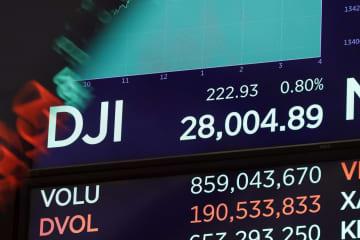 ダウ平均の終値を示すニューヨーク証券取引所のボード=15日(AP=共同)
