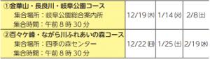 岐阜市のええとこ・ええこと!Vol.11